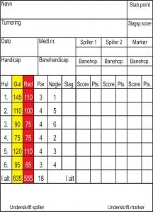 Par3-scorekort